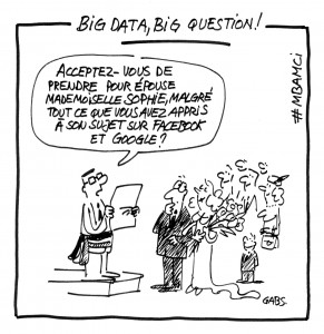 Big Data, Big Question