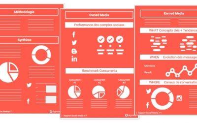 Comment créer un reporting social media ? – Blog du Modérateur